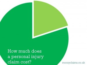 How Much Does A Personal Injury Claim Cost?