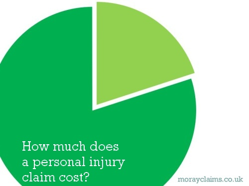 Pie Chart Illustrating 20% Loss of Compensation to Pay Legal Costs