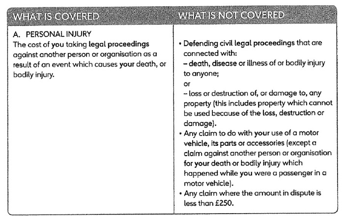 Excerpt from Legal Expenses Insurance Policy Booklet re Personal Injury
