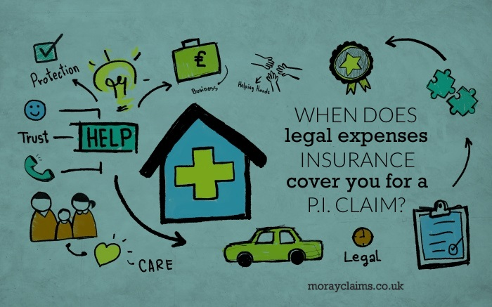 Insurance Protective Concept - Infographic
