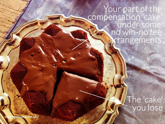 A chocolate cake divided one quarter to three quarters