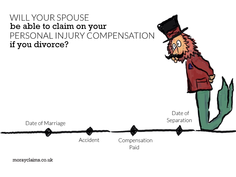 Dandy Lion looking at a timeline of personal injury dates and matrimonial dates